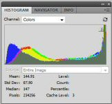 exposure dynamic range - histogram
